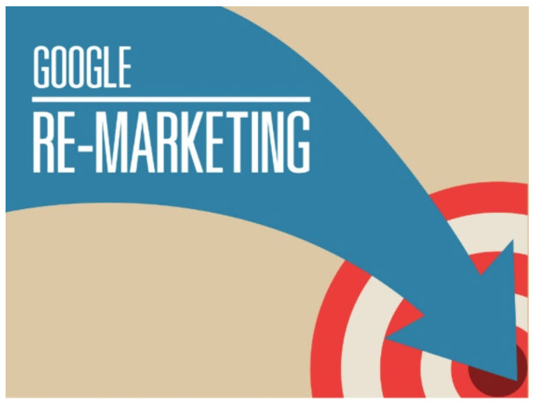 Team Debello Google Remarketing