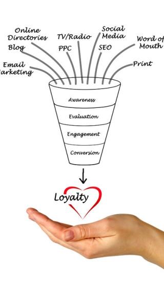 funnel-hand-digital-marketing
